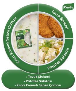 Knorr Tavuk Çeşnisi